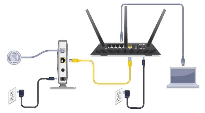 Router Wifi Terbaik para compra