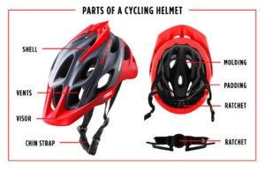 Helm Sepeda Terbaik